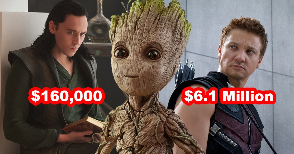 The Real Salary of Avengers: Infinity War Actors